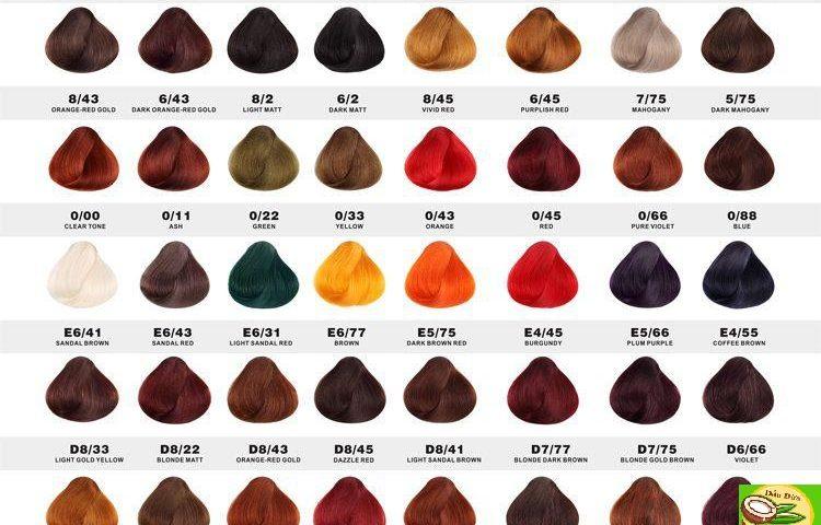 Các màu nhuộm tóc cơ bản